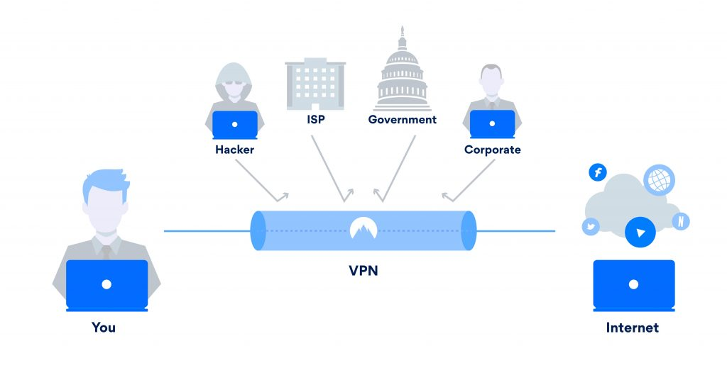 Virtual Private Network Image